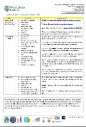Communication Framework 2020_2021